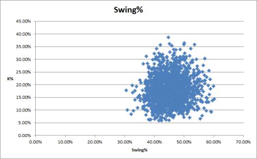 swing+k