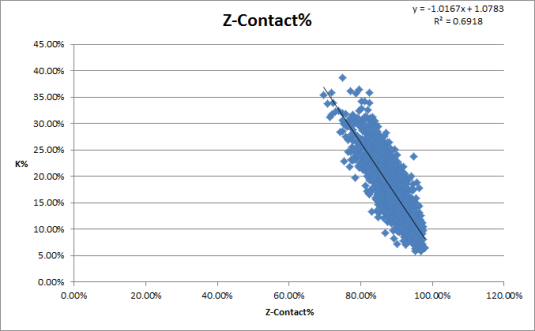 zcontact+k